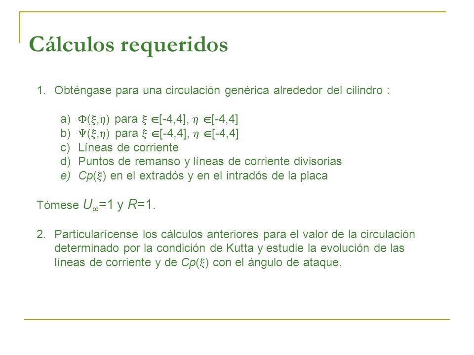 Cálculos requeridos Obténgase para una circulación genérica alrededor del cilindro : (,) para  [-4,4],  [-4,4]